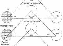 Portapapeles 1 203x150 - Centro magnético